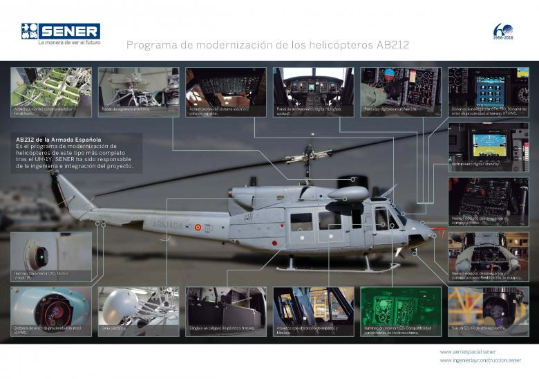 Life extension program for the AB212 helicopters